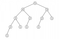Fibonacci applicato alle scommesse