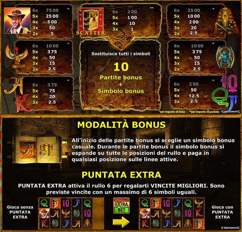 book of ra pagamenti tabelle