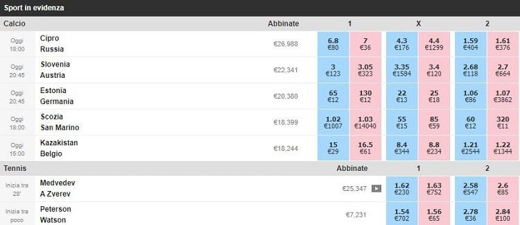 che cosa e Betting Exchange e come si usa su Betfair