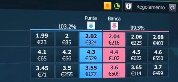rivoluzione betting exchange