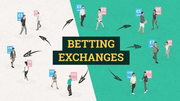 vantaggi betting exchange