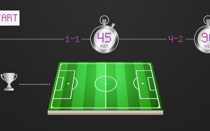 Come reperire le statistiche per scommesse di calcio e come analizzare i dati maggiormente rilevanti
