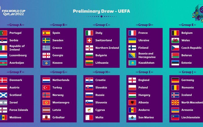 Qualificazioni mondiali 2022, tutti i gironi europei