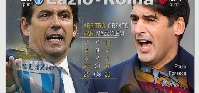 Serie A, Lazio-Roma: quote, pronostico e probabili formazioni (15/01/2021)